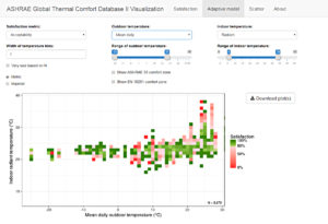 Comfort database visualization tool